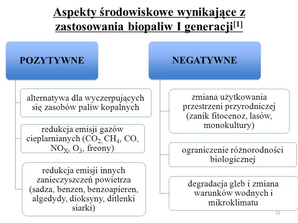 Aspekty środowiskowe wynikające z zastosowania biopaliw I generacji[1]